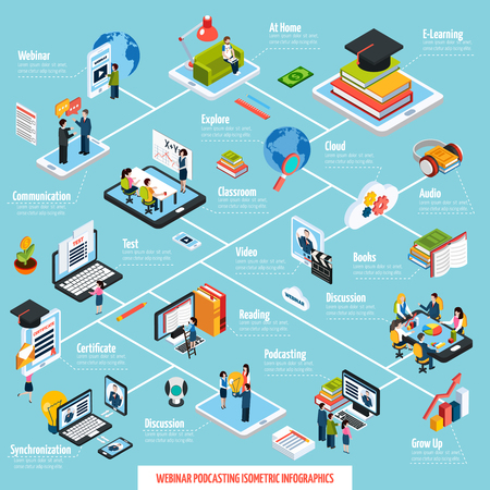 Webinar isometric flowchart with communication e-learning and teamwork symbols vector illustration