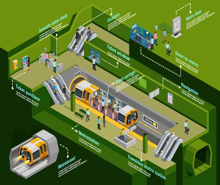 Jeu isométrique infographique métro avec des symboles de la station de métro illustration vectorielle Banque d'images - 63827115
