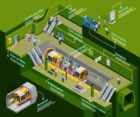 Underground infographic isometric set with metro station symbols vector illustration