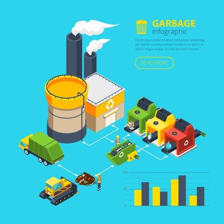 ferraille: infographies isométriques de système de recyclage des ordures avec des éléments de la structure du système et des graphiques à barres statistiques illustration vectorielle