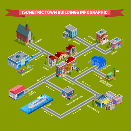 house plan: Isometric cityscape infographic presenting different services houses and house plan vector illustration Illustration