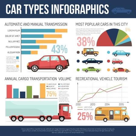 most popular: Car types infographics layout with most popular passenger models and annual cargo transportation volume statistics flat vector illustration Illustration