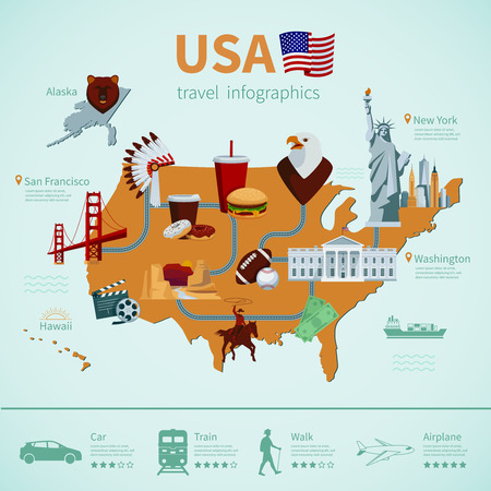 Usa flat map travel infographics showing american national symbols and tourist attractions vector illustration