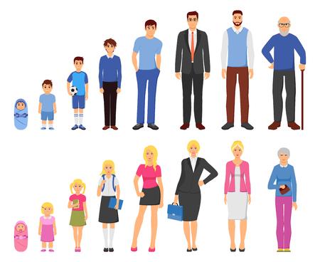 Proceso de envejecimiento de personas desde bebés hasta personas mayores 2 hombres mujeres establece iconos planos filas ilustración vectorial
