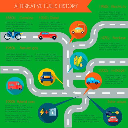 Alternative energy history infographic set with fuel symbols flat vector illustration