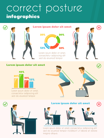incorrect: Posture infographics flat template with information about correct and incorrect human poses at walking sitting and heavy lifting vector illustration
