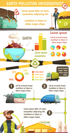 Industrial garbage yard and household waste sorting collecting and environmentally responsible recycling cartoon infographic poster vector illustration Vektorové ilustrace