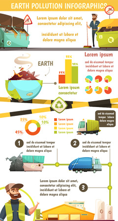 ferraille: cour des ordures industrielles et les déchets ménagers tri collecte et dessin animé de recyclage respectueux de l'environnement affiche infographique illustration vectorielle