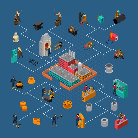 Metalworking process works skills and tools isometric flowchart infographic elements poster with forgery and blacksmith shop vector illustration