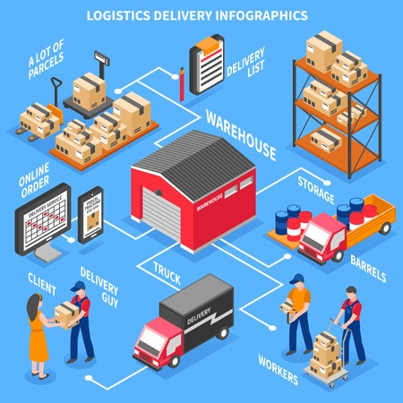 Logistics and delivery infographics layout with client workers scoreboard with online information trucks and warehouse  isometric icons vector illustration  イラスト・ベクター素材