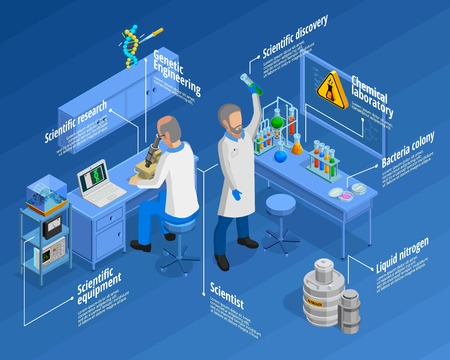 Laboratory isometric infographic set with scientists and experiments symbols vector illustration