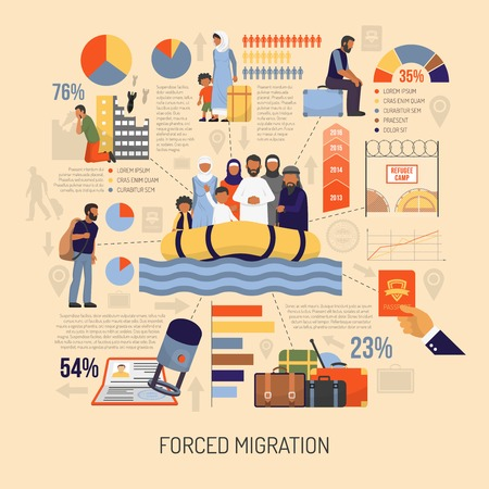 forced: Flat forced immigration infographics presenting statistical information about immigrants and refugees vector illustration