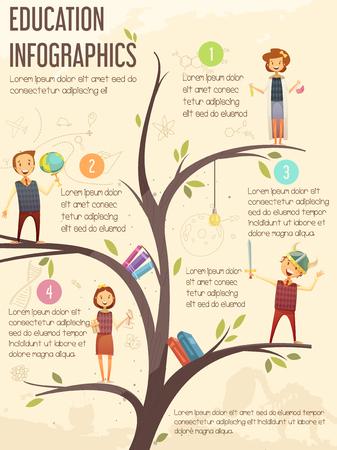 enseñanza: educación escolar diagrama de árbol guía de dibujos animados del cartel infografía primaria y secundaria con las descripciones y los símbolos de texto ilustración vectorial Vectores