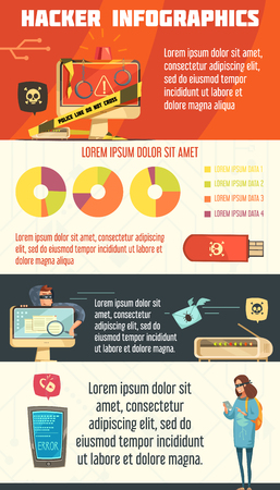criminals: Most common hackers attacks and overall cyber criminal activity trends and statistics infographic report retro poster vector illustration