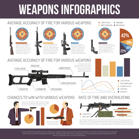 rifleman: Flat infographics describing accuracy of different weapons and guns and presenting statistical information in diagrams illustration