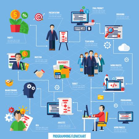 Scrum projet agile méthode de développement organigramme de la direction idée auge de travail d'équipe au produit final abstract illustration