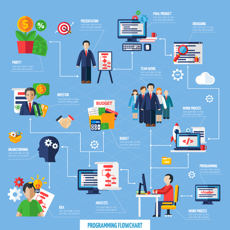 Scrum agile project development method flowchart from idea trough teamwork management to final product abstract illustration