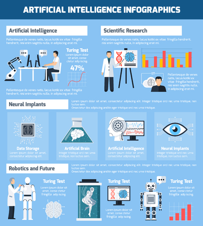 artificial: Artificial intelligence infographics with modern development directions in this science in flat style illustration