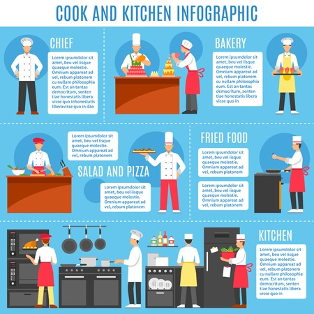 information equipment: Cook and kitchen infographics layout with information about professional kitchen  equipment and dishes flat illustration Illustration