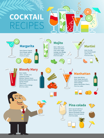 measurements: Cocktail Recipes Poster of popular alcoholic beverages with their components and measurements illustration