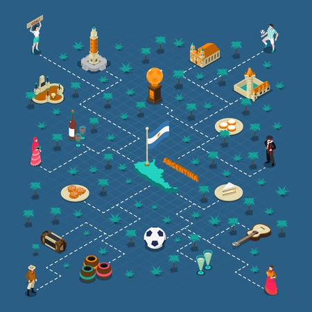 obelisk: Argentina touristic attractions guide  isometric symbols flowchart elements poster with football trophy fans and obelisk vector illustration
