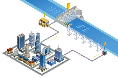 ciclo del agua: Esquema de suministro de energía de la ciudad moderna en la estación hidroeléctrica con generador de presa y transformador de la ilustración isométrica del cartel