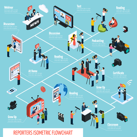 live: Reporters isometric infographics with flowchart of different correspondent workplaces and activities  illustration