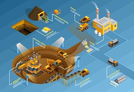 Mining set infografica con la fabbrica e depositi simboli illustrazione isometrica