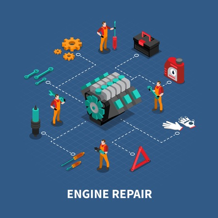 Car diagnostic test and engine repair service isometric flowchart composition poster with mechanic team at work  illustration Illustration