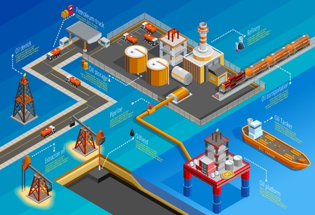 facilities: Gas oil industry offshore platform drilling extraction refining storage and transportation facilities isometric infographic poster illustration