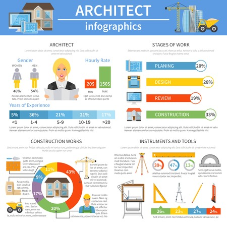 rate: Architect infographics flat layout with  information about instrument and tools  stages of work and hourly rate vector illustration