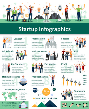 Successful startup steps comprehensive flat infographic poster with product planning presentation finding investors and launch vector illustration  イラスト・ベクター素材
