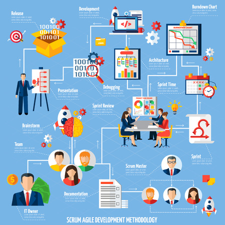 master page: Scrum agile project development method process flowchart with sprint time and product release flat abstract vector illustration Illustration