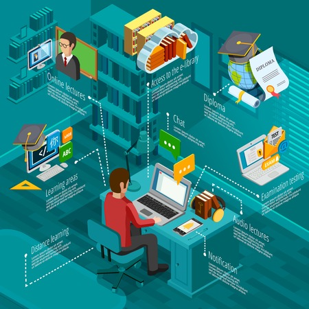 elearning: E-learning infographic set with education and diploma symbols isometric vector illustration Illustration
