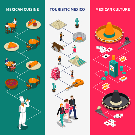 Mexican culture traditions cuisine tourists attractions 3 isometric infographic elements banners with national flag background isolated vector illustration