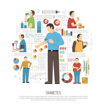 Diabetes página web con síntomas estadística e información acerca de los métodos de autocontrol ilustración vectorial plana