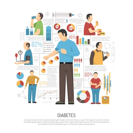 Diabetes web page with symptoms statistic and information about self control methods flat vector illustration Illustration
