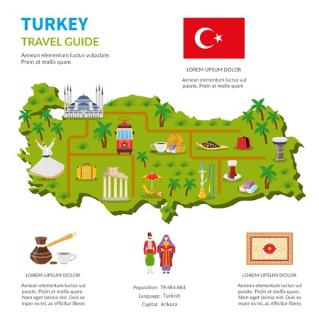 turkey: Turkey infographics travel guide page with green map national flag ethnic and  historical symbols flat vector illustration