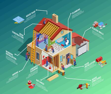 reparación de viviendas infografía isométricas con los trabajos de mantenimiento y renovación de la casa del capataz herramientas de ilustración vectorial aislado