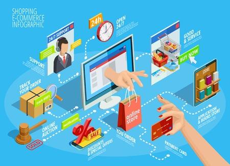 オンライン ショッピングの e コマース 24 時間お客様サポート支払オプションのベクトル イラスト ポスター等尺性インフォ グラフィック フローチ
