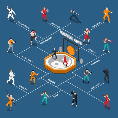 Isometric flowchart with people fighters doing various types of eastern and european martial arts vector illustration Illustration