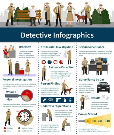 Spy flat infographics with agents different kinds of professional detective activity and equipment vector illustration
