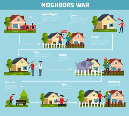 venganza: Diagrama de flujo de la guerra con los vecinos pelea y la venganza símbolos ilustración vectorial plana