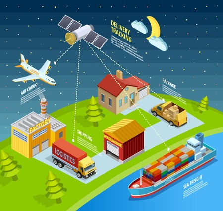Logistic network template with air sea land transport and delivery control by sattelite vector illustration Illustration