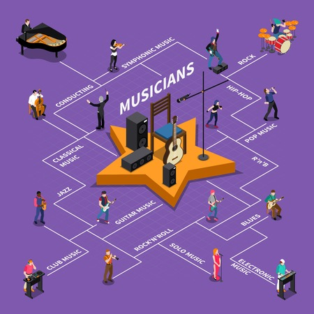 rnb: Isometric flowchart with conductor and musicians playing different musical instruments vector illustration Illustration