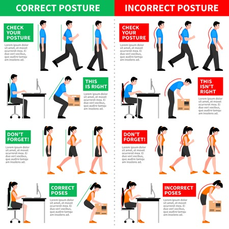 Flat infographics with men and women demonstrating correct and incorrect postures while walking and sitting vector illustration Ilustração