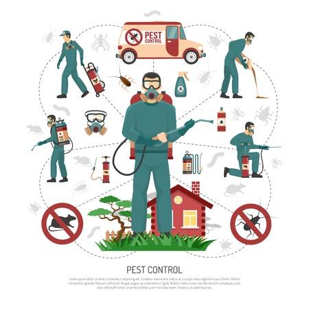productos quimicos: Profesionales de servicios de control de plagas manejo de todos los aspectos de ilustración vectorial infografía plana cartel del anuncio de eliminación de plagas expertos
