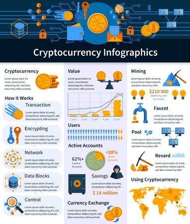Virtual currency infographics including banner with integrated circuit set of icons world map and charts vector illustration