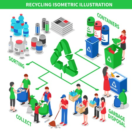 sorting: Recycling isometric composition with collecting sorting and disposal situations connected with arrows and green recycle pictogram vector illustration