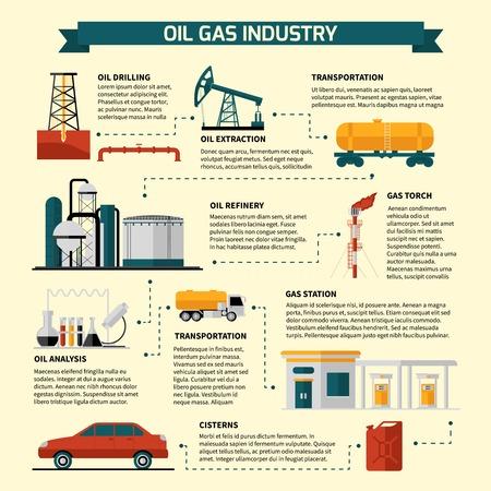 Infographics van de olie gasindustrie met vlakke beelden van de pompinstallaties van de pompendelektrische centrale en de vectorillustratie van vervoervoertuigen